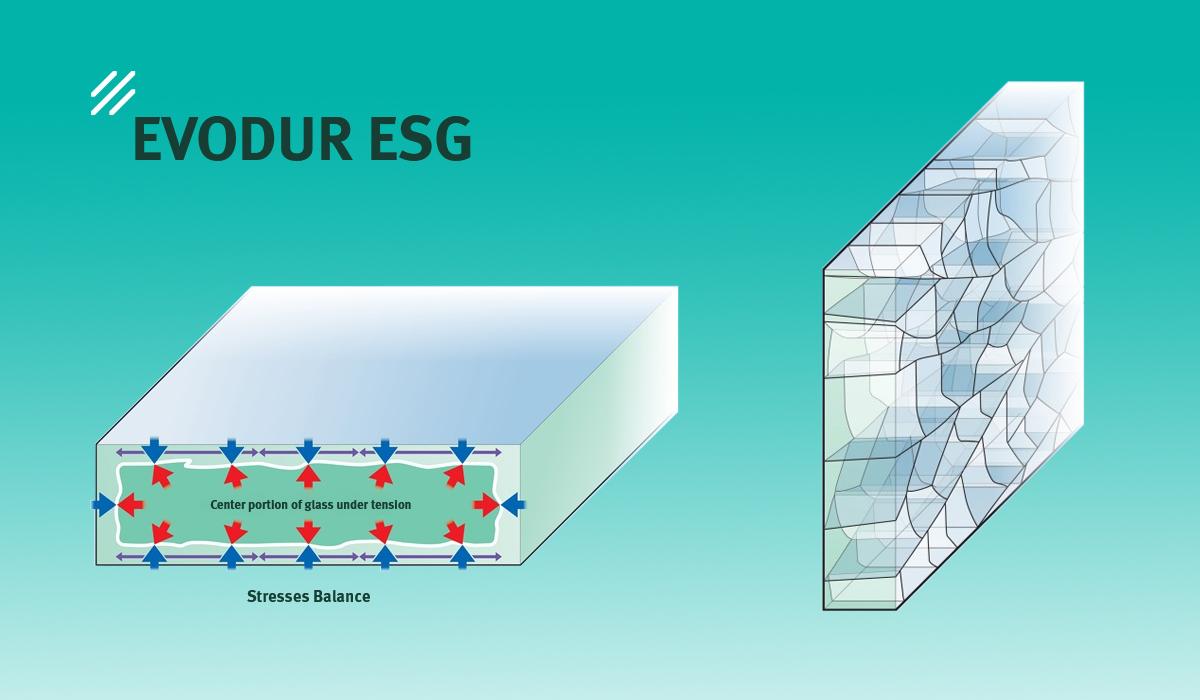 EVODUR ESG Slider